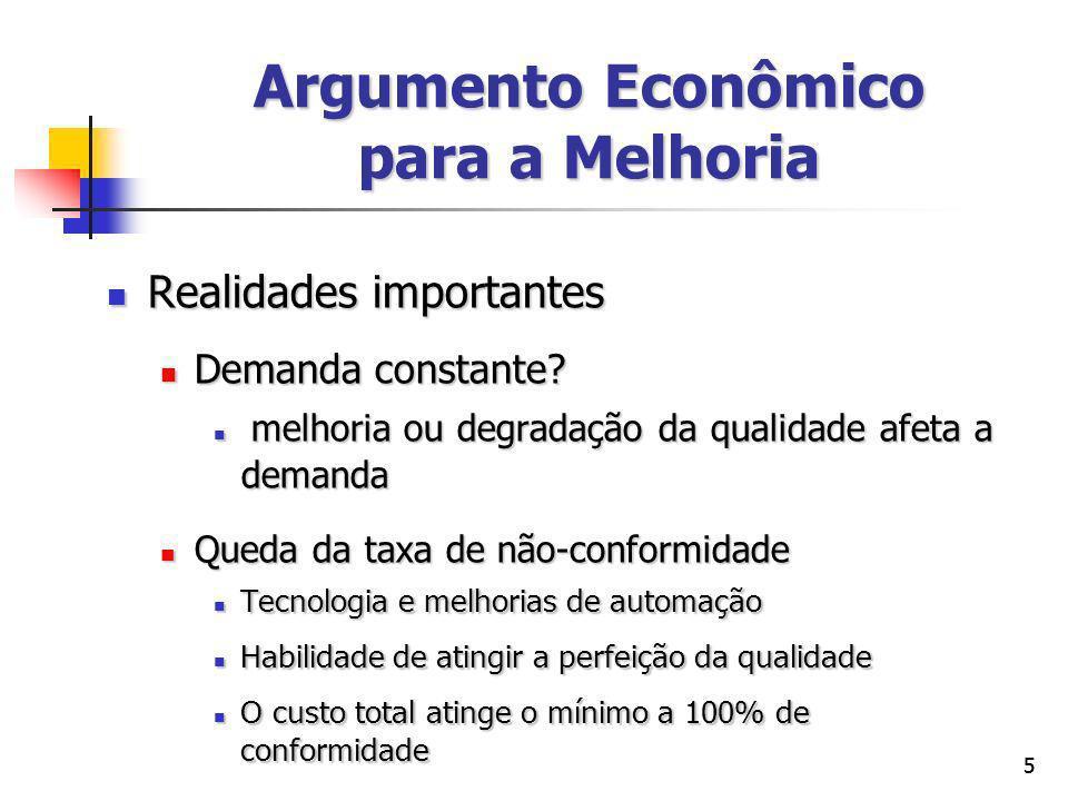 66 Argumento Econômico para a Melhoria MODELO MODERNO Custo Total Custo da não- conformidade Custo de garantia de qualidade 100%