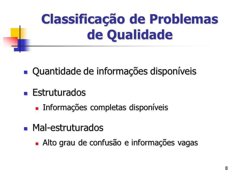 19 Programa de Melhoria de Juran Jornada de diagnóstico: habilidades de diagnóstico para coleta de dados, estatística e solução de problemas.