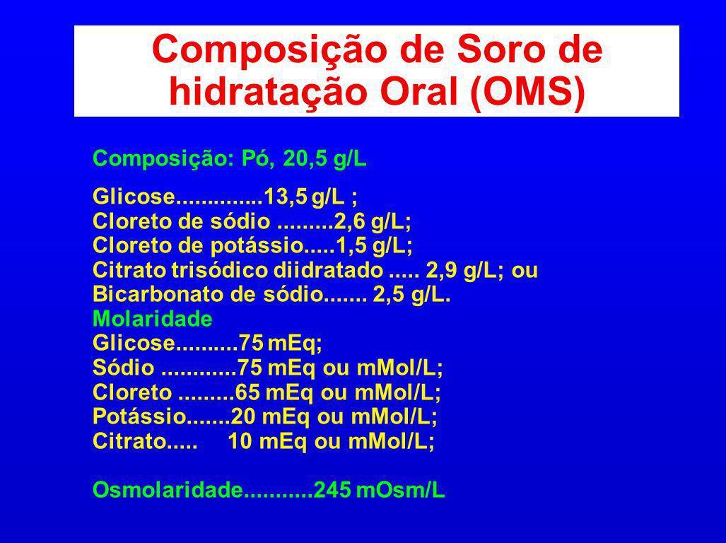 Composição de Soro de hidratação Oral (OMS) Composição: Pó, 20,5 g/L Glicose..............13,5 g/L ; Cloreto de sódio.........2,6 g/L; Cloreto de potá