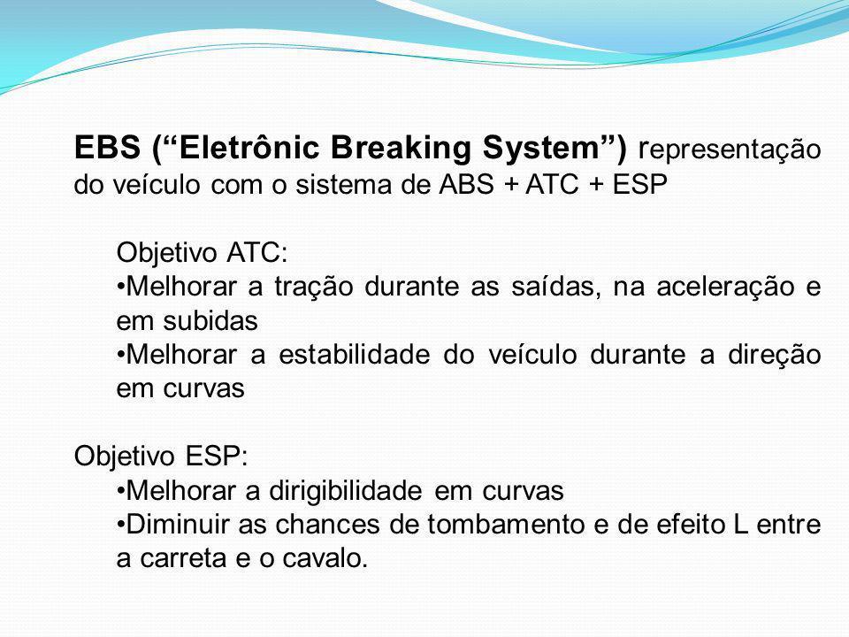 EBS (Eletrônic Breaking System) r epresentação do veículo com o sistema de ABS + ATC + ESP Objetivo ATC: Melhorar a tração durante as saídas, na acele