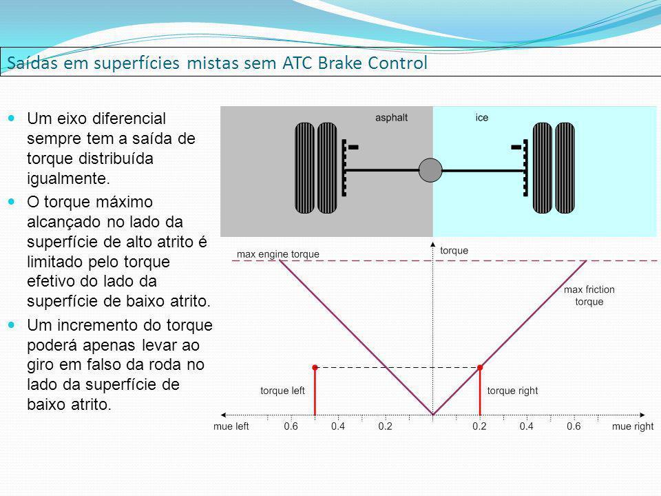 Saídas em superfícies mistas sem ATC Brake Control Um eixo diferencial sempre tem a saída de torque distribuída igualmente. O torque máximo alcançado