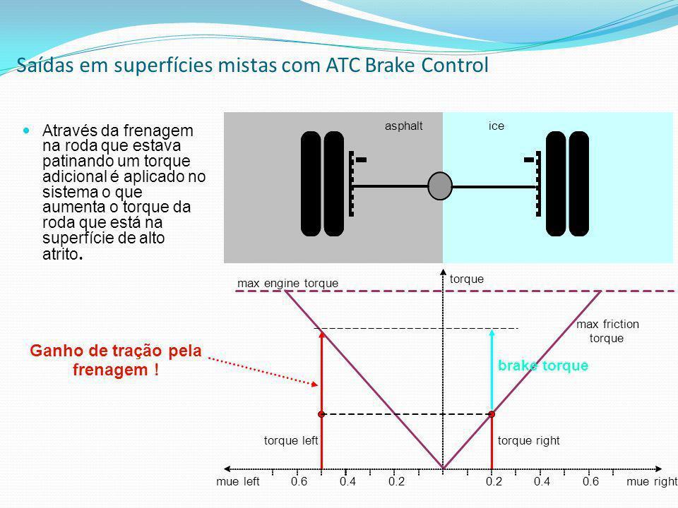 Saídas em superfícies mistas com ATC Brake Control Através da frenagem na roda que estava patinando um torque adicional é aplicado no sistema o que au