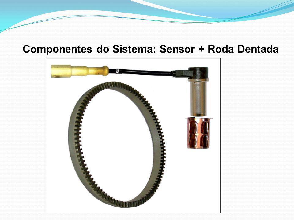Componentes do Sistema: Sensor + Roda Dentada