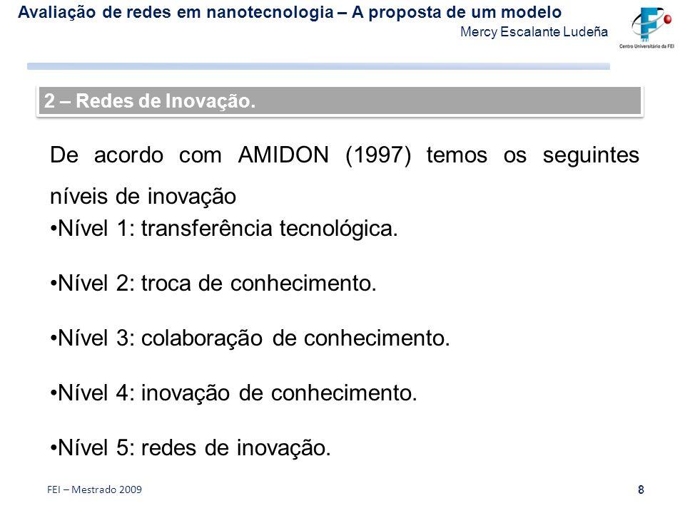 Avaliação de redes em nanotecnologia – A proposta de um modelo Mercy Escalante Ludeña 8 FEI – Mestrado 20098 2 – Redes de Inovação. De acordo com AMID