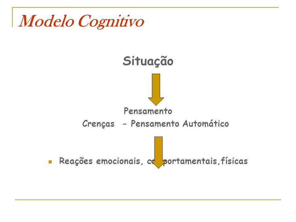 Modelo Cognitivo Situação Pensamento Crenças - Pensamento Automático Reações emocionais, comportamentais,físicas