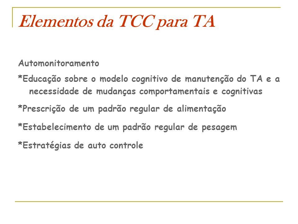 Elementos da TCC para TA Automonitoramento *Educação sobre o modelo cognitivo de manutenção do TA e a necessidade de mudanças comportamentais e cognit