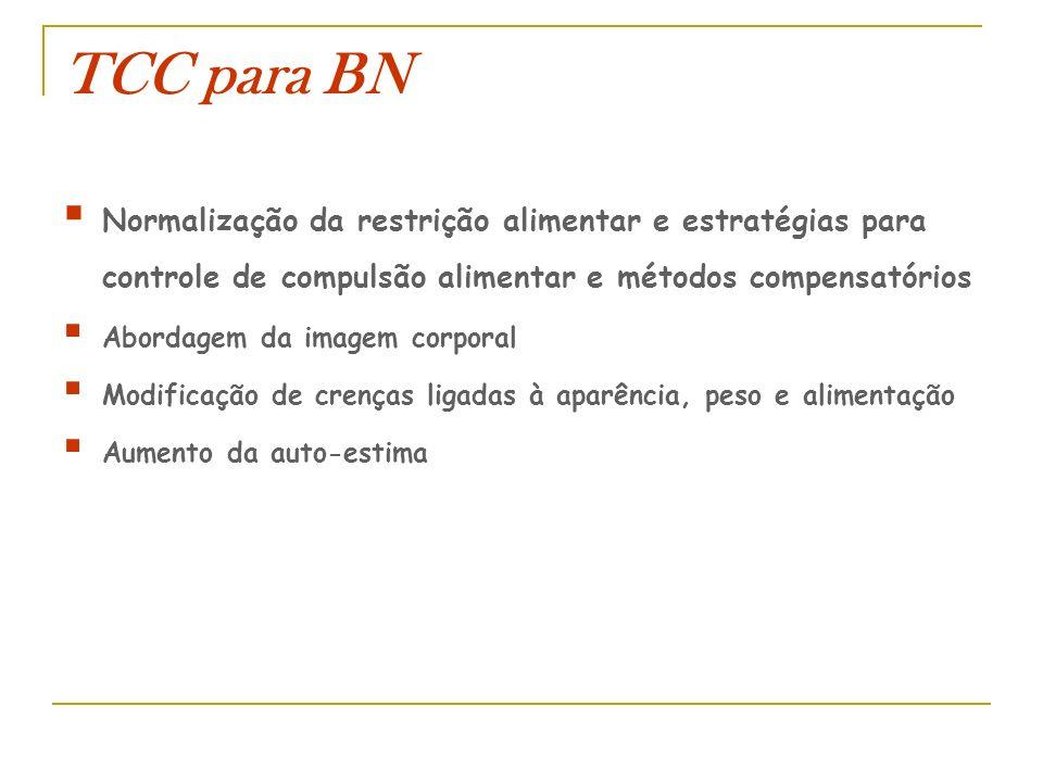 TCC para BN Normalização da restrição alimentar e estratégias para controle de compulsão alimentar e métodos compensatórios Abordagem da imagem corpor