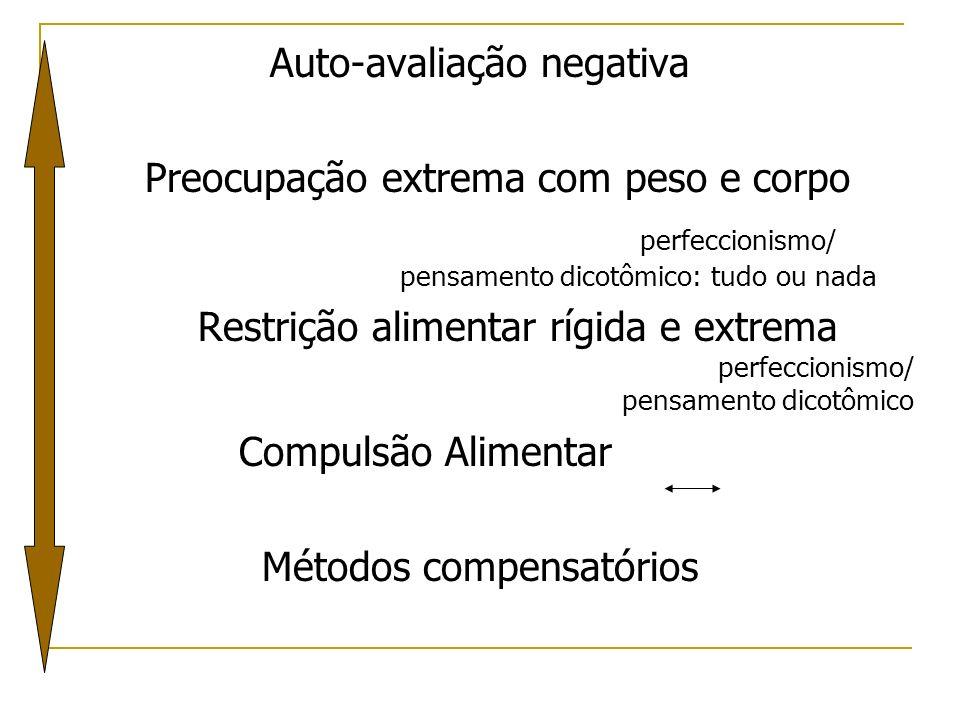 Auto-avaliação negativa Preocupação extrema com peso e corpo perfeccionismo/ pensamento dicotômico: tudo ou nada Restrição alimentar rígida e extrema