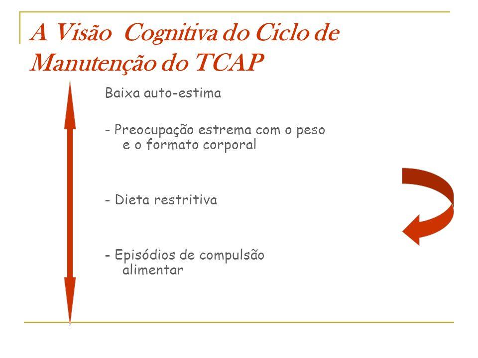 A Visão Cognitiva do Ciclo de Manutenção do TCAP Baixa auto-estima - Preocupação estrema com o peso e o formato corporal - Dieta restritiva - Episódio