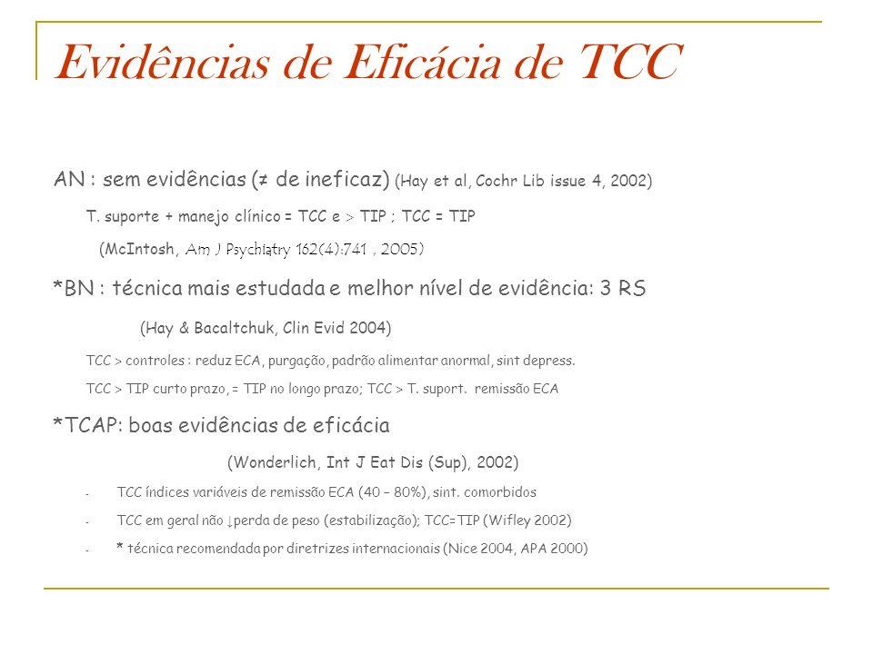 Evidências de Eficácia de TCC AN : sem evidências ( de ineficaz) (Hay et al, Cochr Lib issue 4, 2002) T. suporte + manejo clínico = TCC e TIP ; TCC =