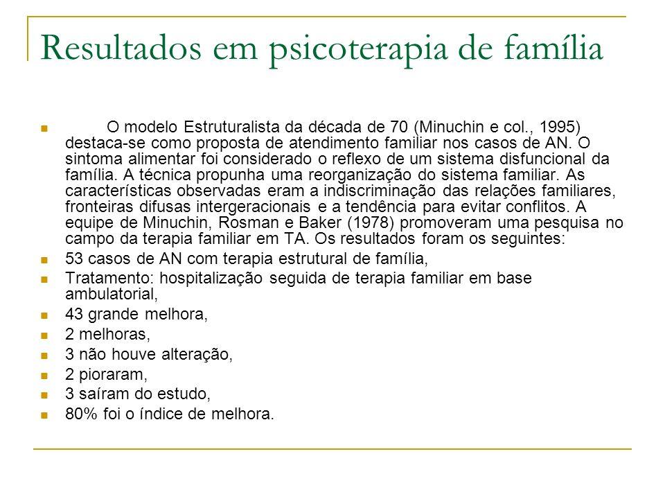 Resultados em psicoterapia de família O modelo Estruturalista da década de 70 (Minuchin e col., 1995) destaca-se como proposta de atendimento familiar