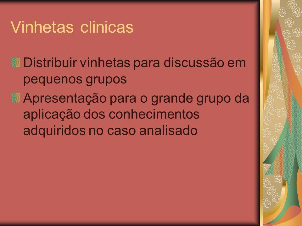 Vinhetas clinicas Distribuir vinhetas para discussão em pequenos grupos Apresentação para o grande grupo da aplicação dos conhecimentos adquiridos no caso analisado