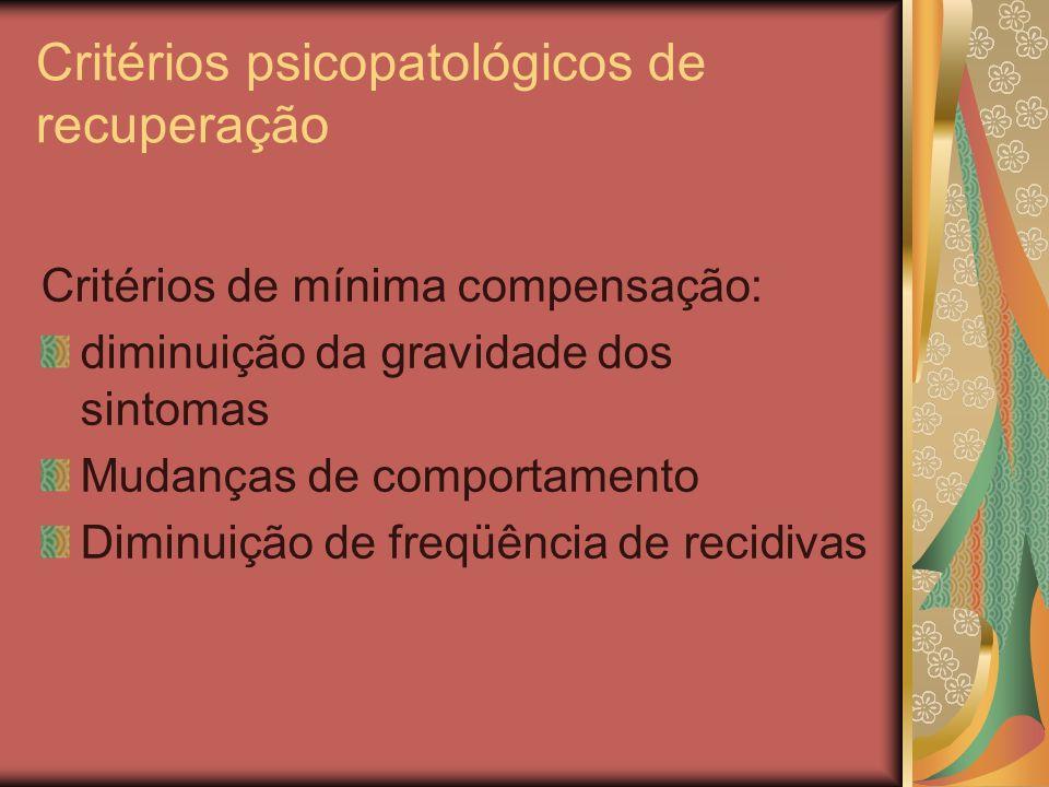 Critérios psicopatológicos de recuperação Critérios de mínima compensação: diminuição da gravidade dos sintomas Mudanças de comportamento Diminuição de freqüência de recidivas