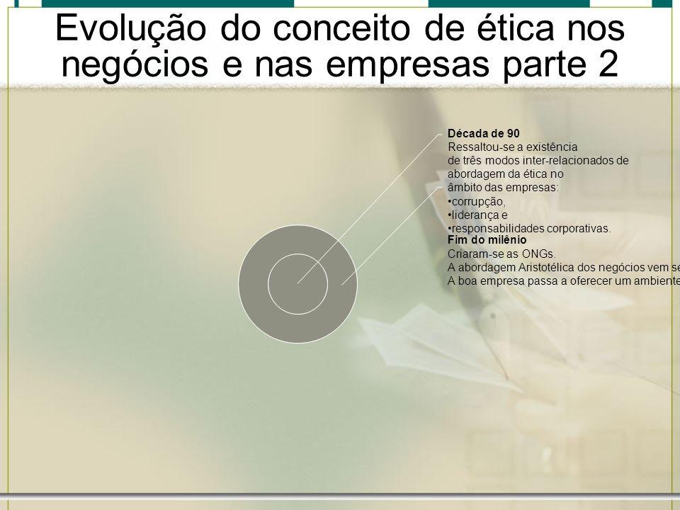 Ética empresarial na América Latina Esforços isolados estavam sendo empreendidos por pesquisadores e professores universitários, I Congresso Latino Americano de Ética, Negócios e Economia, em julho de 1998.