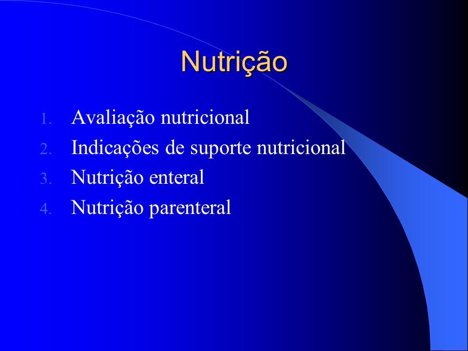 Avaliação nutricional 1.Medidas antropométricas 2.