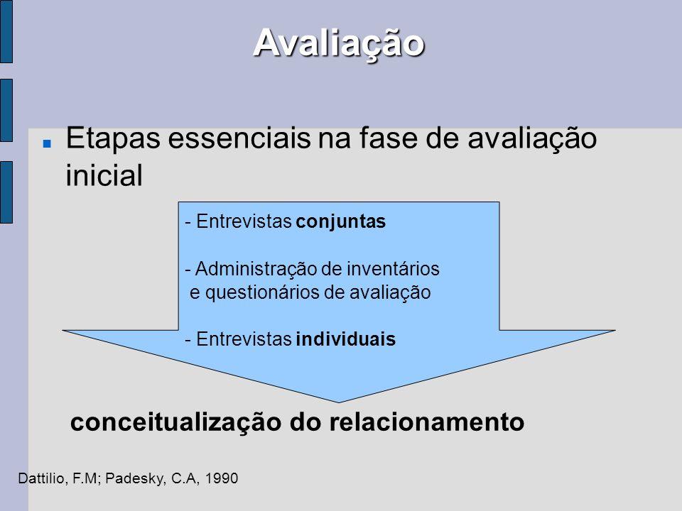 Avaliação Etapas essenciais na fase de avaliação inicial - Entrevistas conjuntas - Administração de inventários e questionários de avaliação - Entrevi