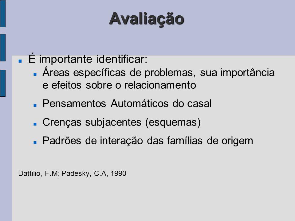 Avaliação É importante identificar: Áreas específicas de problemas, sua importância e efeitos sobre o relacionamento Pensamentos Automáticos do casal