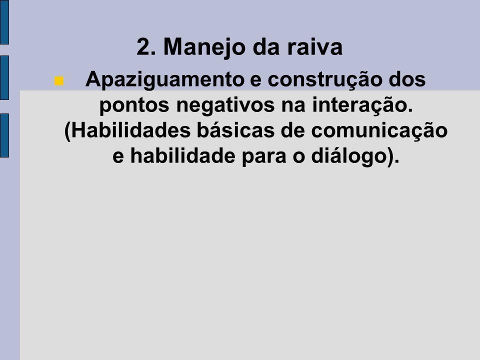 2. Manejo da raiva Apaziguamento e construção dos pontos negativos na interação. (Habilidades básicas de comunicação e habilidade para o diálogo).