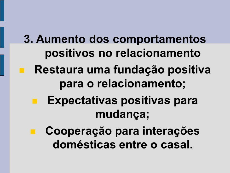 3. Aumento dos comportamentos positivos no relacionamento Restaura uma fundação positiva para o relacionamento; Expectativas positivas para mudança; C