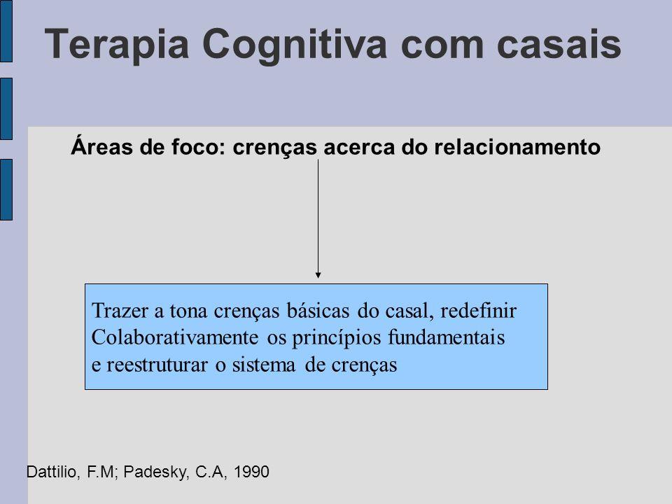 Avaliação Segunda sessão conjunta Estabelecimento de contrato Apresentação da conceitualização Explanação geral sobre as áreas de problemas Desenvolvimento de um plano de ação Socialização do modelo cognitivo Dattilio, F.M; Padesky, C.A, 1990