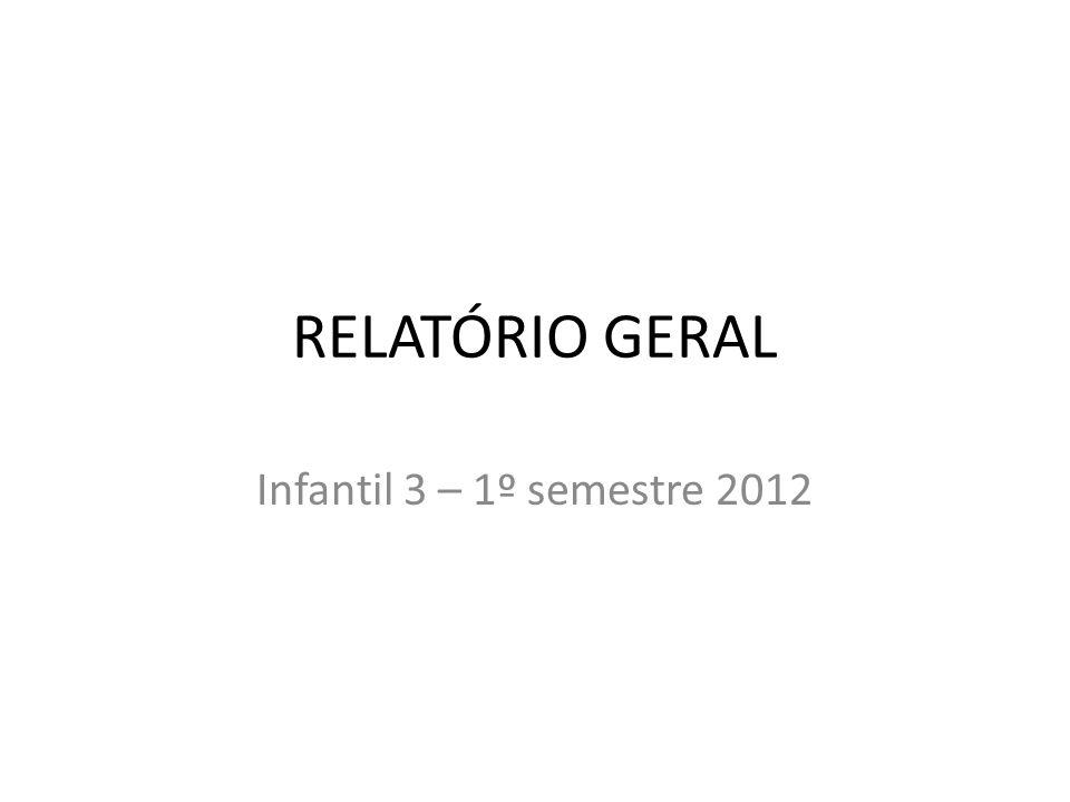 RELATÓRIO GERAL – INFANTIL 3 O início do período foi marcado pela alegria e ansiedade, tanto por parte dos profissionais do NDC como das crianças e de seus pais.