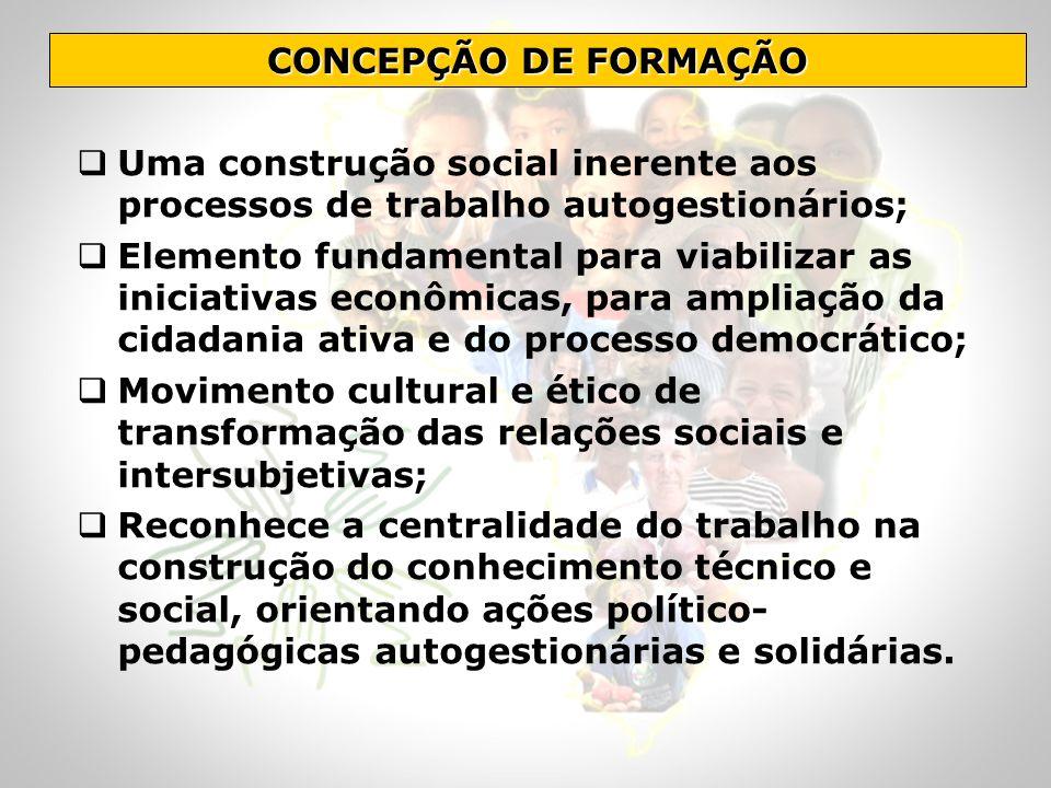 CONCEPÇÃO DE FORMAÇÃO Uma construção social inerente aos processos de trabalho autogestionários; Elemento fundamental para viabilizar as iniciativas e