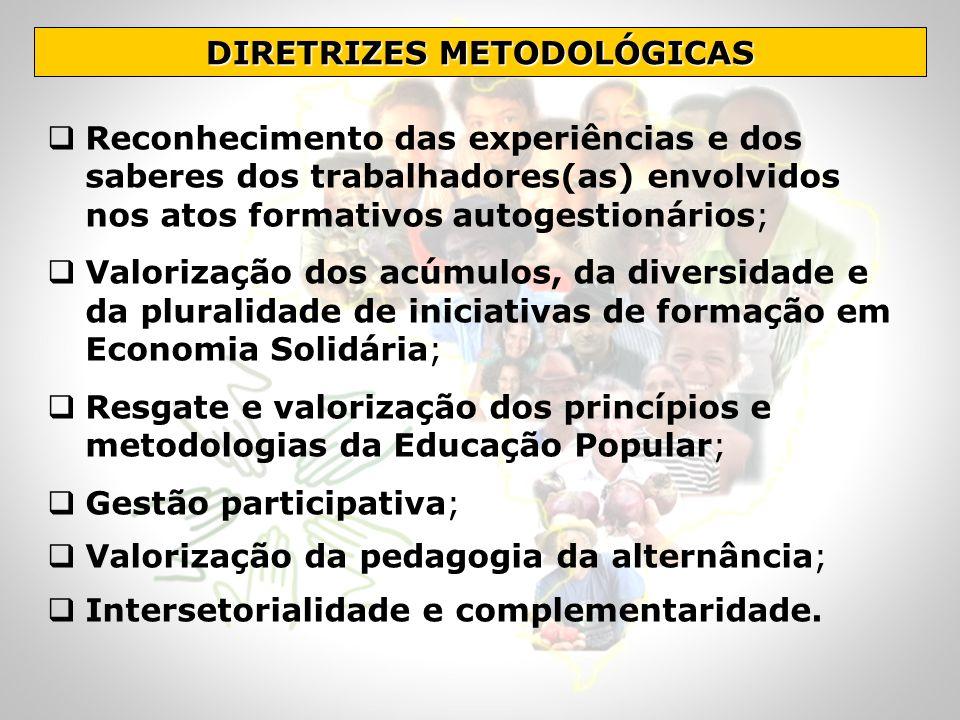 DIRETRIZES METODOLÓGICAS Reconhecimento das experiências e dos saberes dos trabalhadores(as) envolvidos nos atos formativos autogestionários; Valoriza