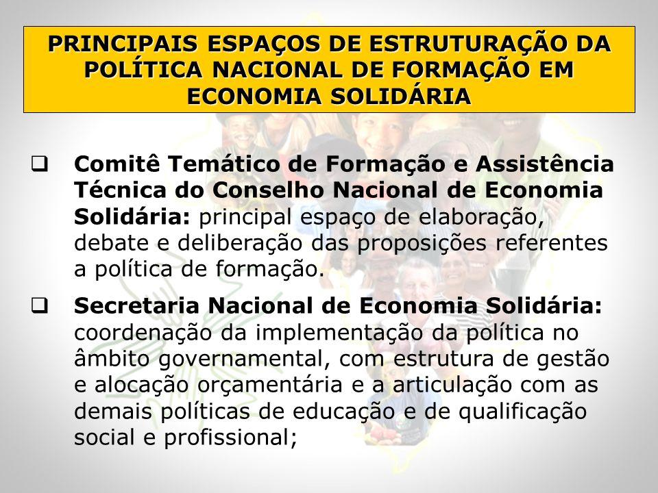 PRINCIPAIS ESPAÇOS DE ESTRUTURAÇÃO DA POLÍTICA NACIONAL DE FORMAÇÃO EM ECONOMIA SOLIDÁRIA Comitê Temático de Formação e Assistência Técnica do Conselh