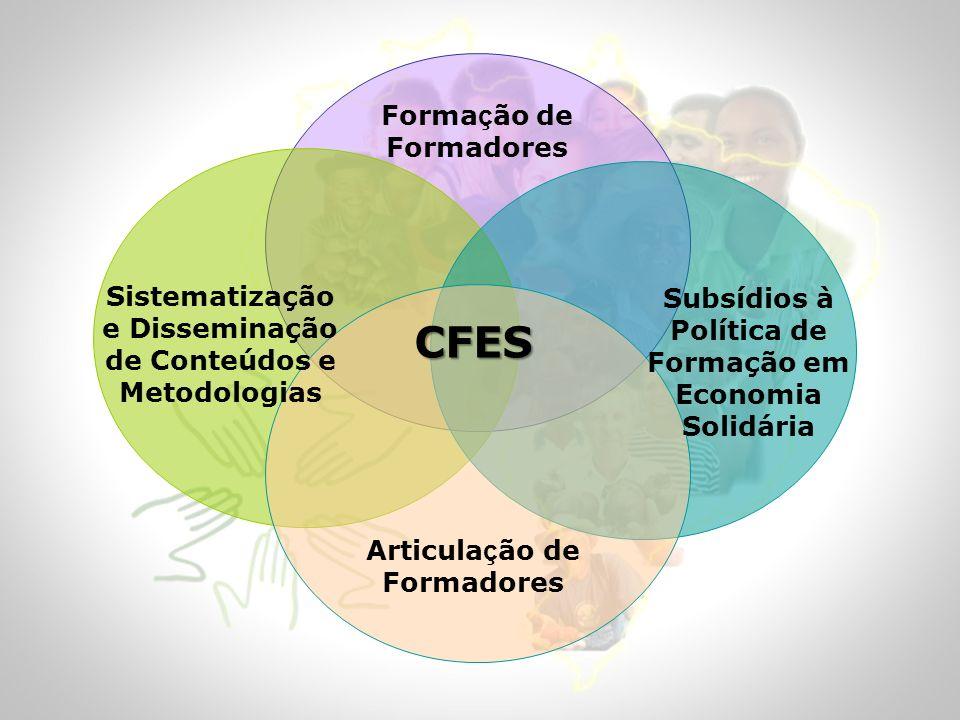 CFES Subsídios à Política de Formação em Economia Solidária Articula ç ão de Formadores Forma ç ão de Formadores Sistematização e Disseminação de Cont