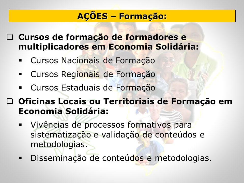 Cursos de formação de formadores e multiplicadores em Economia Solidária: Cursos Nacionais de Formação Cursos Regionais de Formação Cursos Estaduais d