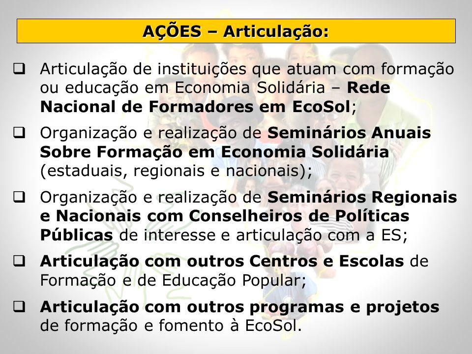 Articulação de instituições que atuam com formação ou educação em Economia Solidária – Rede Nacional de Formadores em EcoSol; Organização e realização