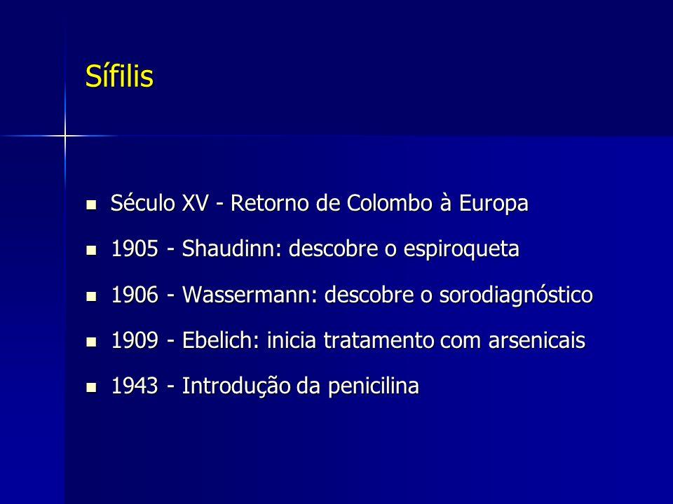 Sífilis Século XV - Retorno de Colombo à Europa Século XV - Retorno de Colombo à Europa 1905 - Shaudinn: descobre o espiroqueta 1905 - Shaudinn: desco