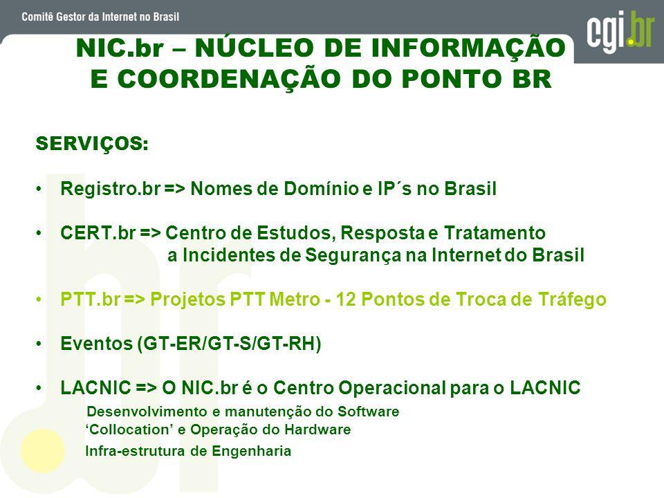 NIC.br – NÚCLEO DE INFORMAÇÃO E COORDENAÇÃO DO PONTO BR SERVIÇOS: Registro.br => Nomes de Domínio e IP´s no Brasil CERT.br => Centro de Estudos, Respo