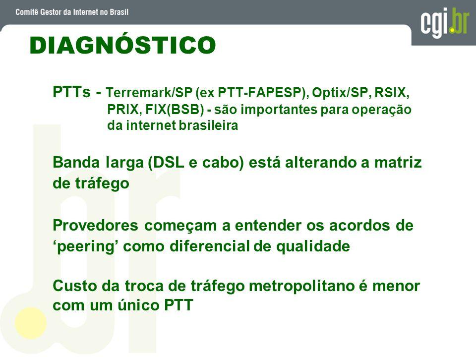 DIAGNÓSTICO PTTs - Terremark/SP (ex PTT-FAPESP), Optix/SP, RSIX, PRIX, FIX(BSB) - são importantes para operação da internet brasileira Banda larga (DS