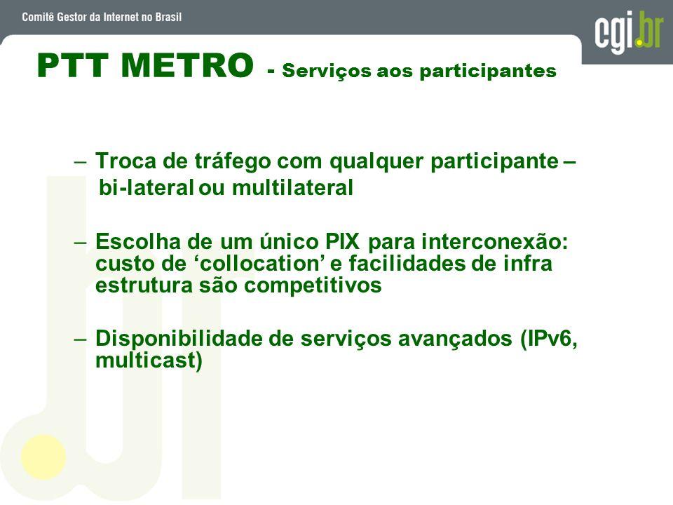PTT METRO - Serviços aos participantes –Troca de tráfego com qualquer participante – bi-lateral ou multilateral –Escolha de um único PIX para intercon