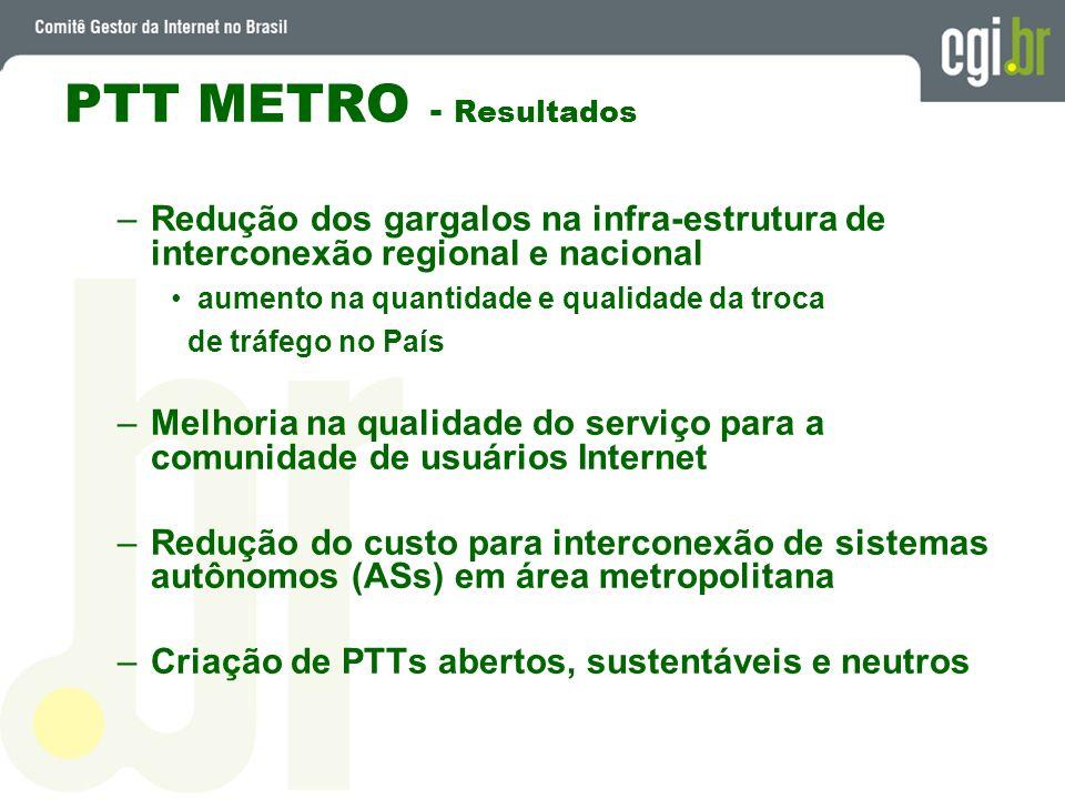 PTT METRO - Resultados –Redução dos gargalos na infra-estrutura de interconexão regional e nacional aumento na quantidade e qualidade da troca de tráf