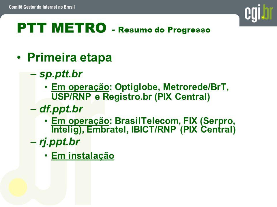PTT METRO - Resumo do Progresso Primeira etapa –sp.ptt.br Em operação: Optiglobe, Metrorede/BrT, USP/RNP e Registro.br (PIX Central) –df.ppt.br Em ope