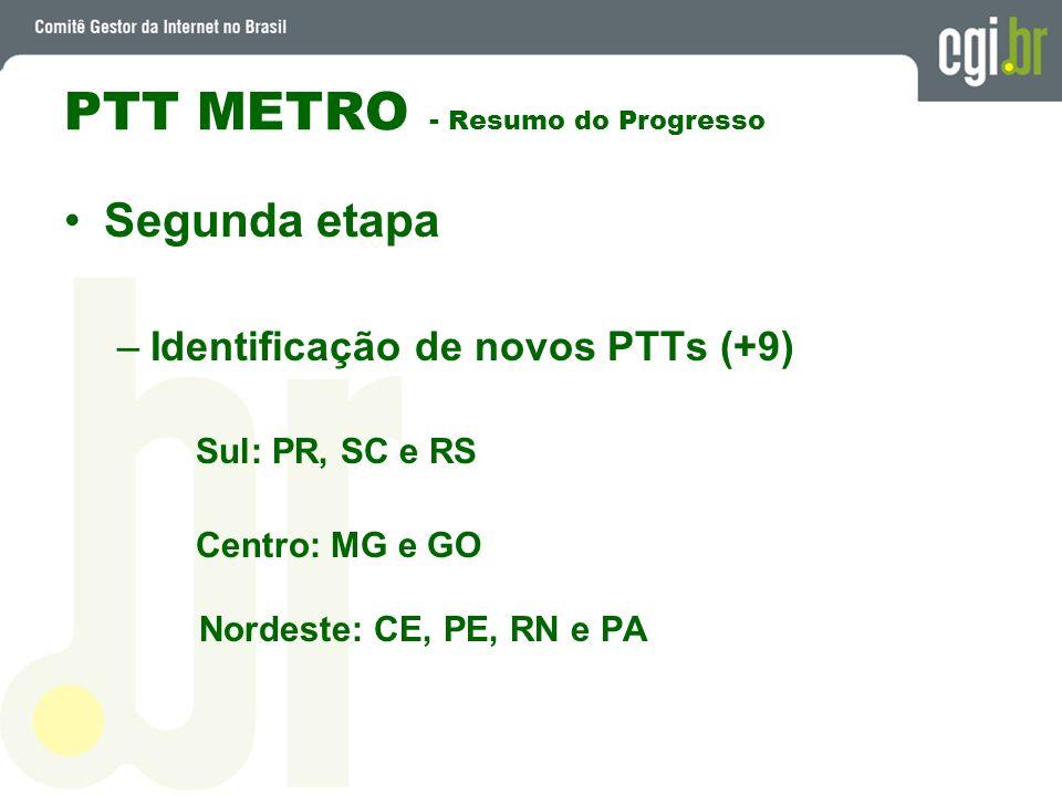 PTT METRO - Resumo do Progresso Segunda etapa –Identificação de novos PTTs (+9) Sul: PR, SC e RS Centro: MG e GO Nordeste: CE, PE, RN e PA