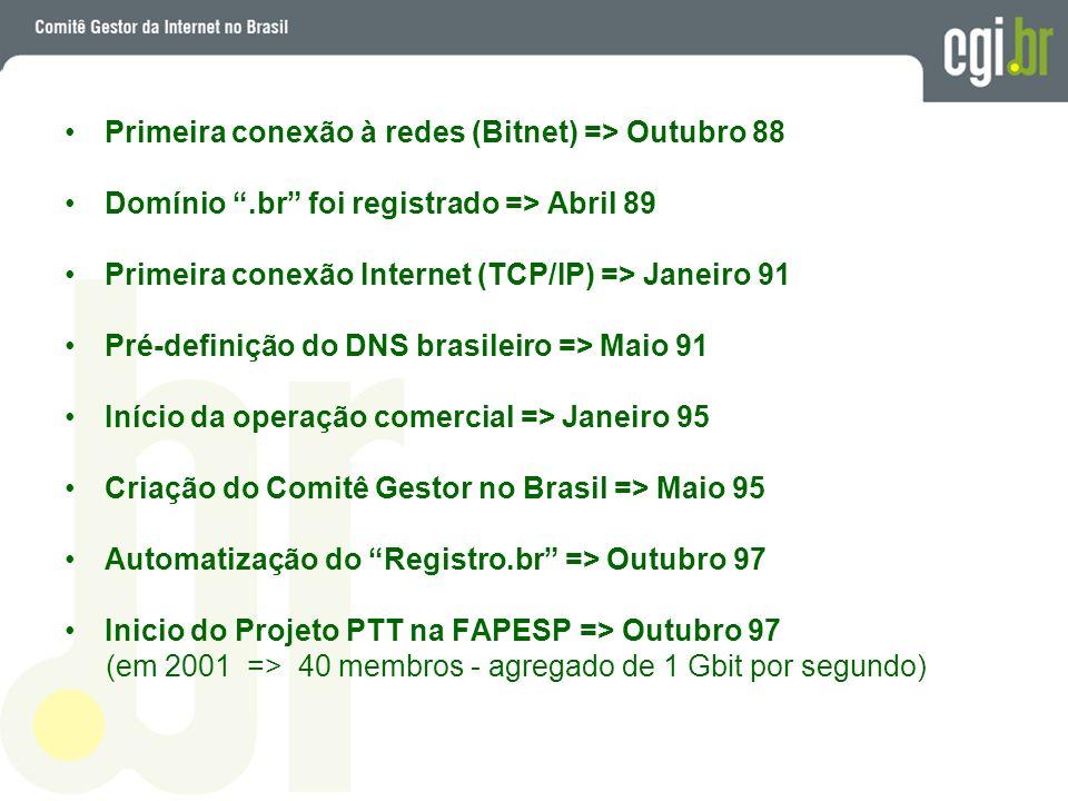 Primeira conexão à redes (Bitnet) => Outubro 88 Domínio.br foi registrado => Abril 89 Primeira conexão Internet (TCP/IP) => Janeiro 91 Pré-definição d