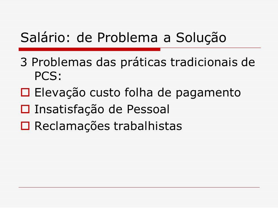 Salário: de Problema a Solução 3 Problemas das práticas tradicionais de PCS: Elevação custo folha de pagamento Insatisfação de Pessoal Reclamações tra