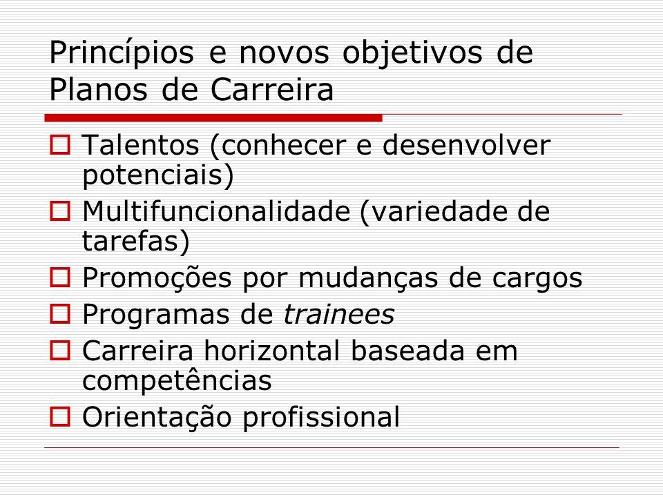 Princípios e novos objetivos de Planos de Carreira Talentos (conhecer e desenvolver potenciais) Multifuncionalidade (variedade de tarefas) Promoções p