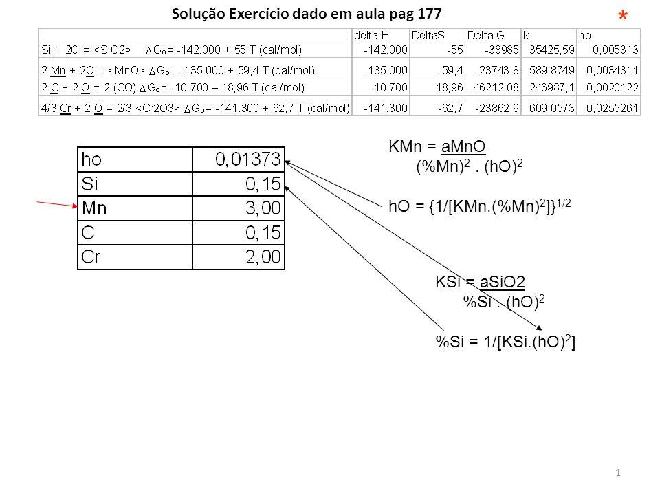 1 * KSi = aSiO2 %Si. (hO) 2 %Si = 1/[KSi.(hO) 2 ] KMn = aMnO (%Mn) 2.