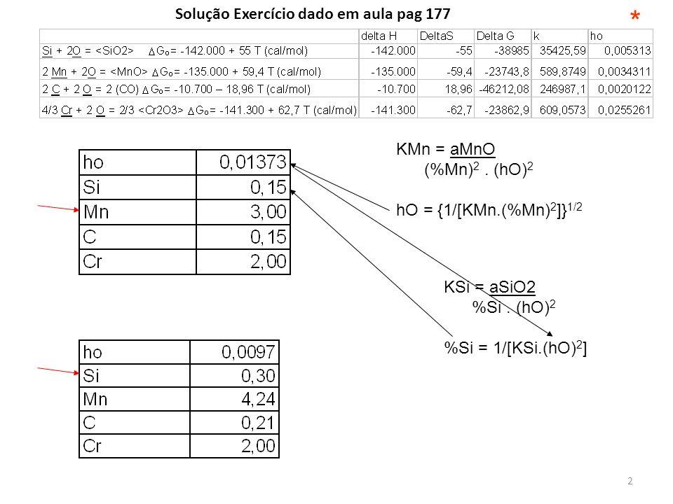 2 * KSi = aSiO2 %Si.(hO) 2 %Si = 1/[KSi.(hO) 2 ] KMn = aMnO (%Mn) 2.