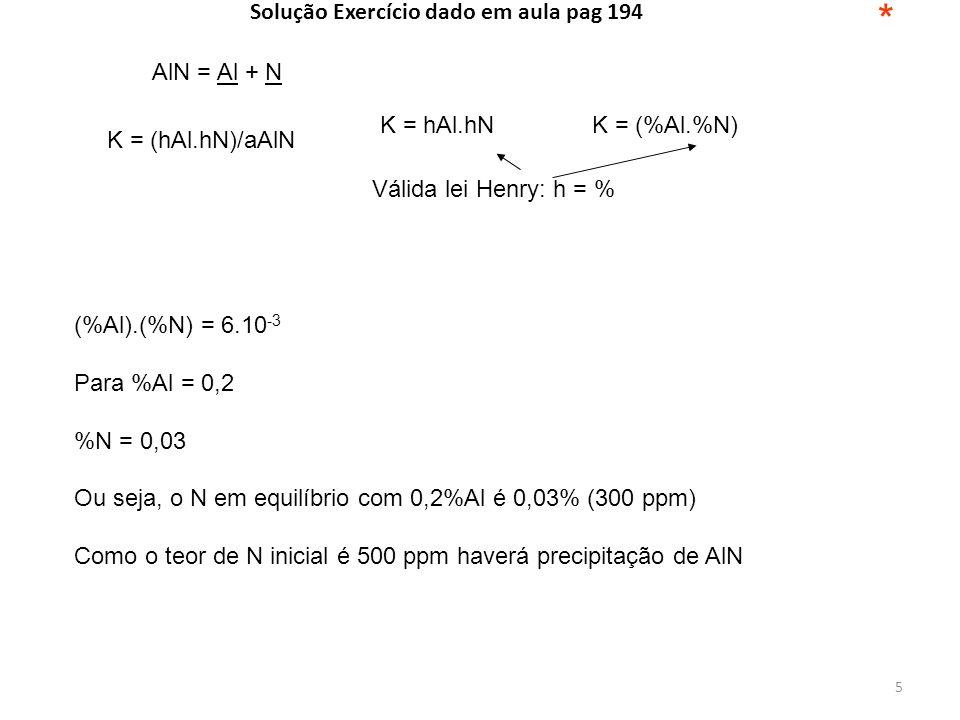 5 (%Al).(%N) = 6.10 -3 Para %Al = 0,2 %N = 0,03 Ou seja, o N em equilíbrio com 0,2%Al é 0,03% (300 ppm) Como o teor de N inicial é 500 ppm haverá precipitação de AlN * K = (hAl.hN)/aAlN K = hAl.hNK = (%Al.%N) Válida lei Henry: h = % Solução Exercício dado em aula pag 194 AlN = Al + N
