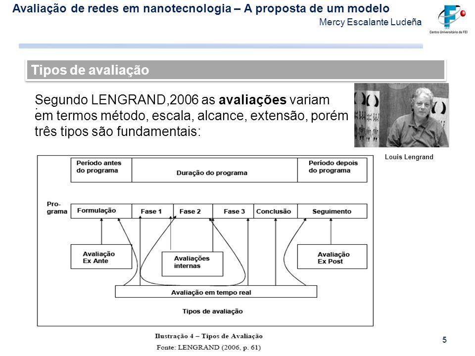 Avaliação de redes em nanotecnologia – A proposta de um modelo Mercy Escalante Ludeña 5 FEI – Mestrado 20095 Tipos de avaliação. Segundo LENGRAND,2006
