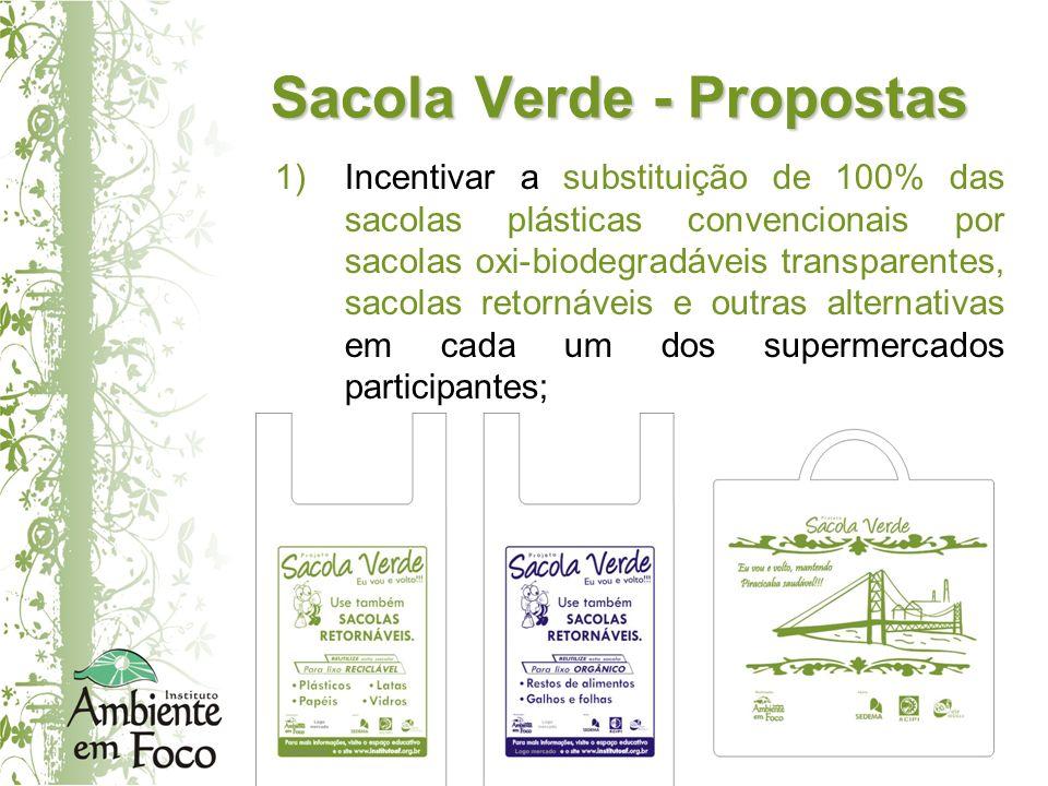 Sacola Verde - Propostas 1)Incentivar a substituição de 100% das sacolas plásticas convencionais por sacolas oxi-biodegradáveis transparentes, sacolas