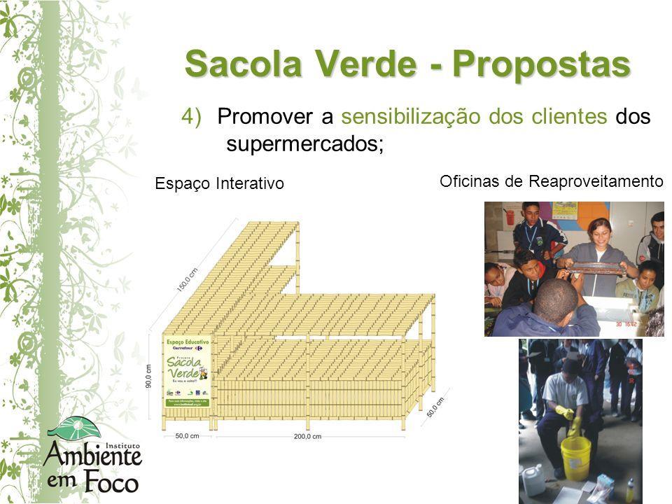Sacola Verde - Propostas 4) Promover a sensibilização dos clientes dos supermercados; Espaço Interativo Oficinas de Reaproveitamento