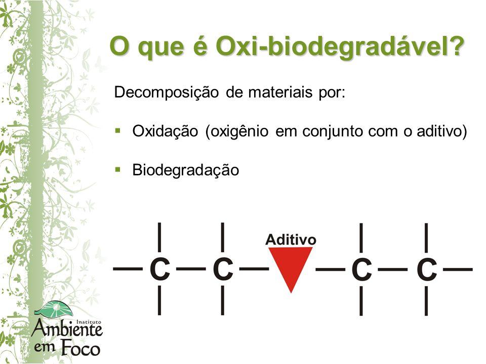O que é Oxi-biodegradável? Decomposição de materiais por: Oxidação (oxigênio em conjunto com o aditivo) Biodegradação