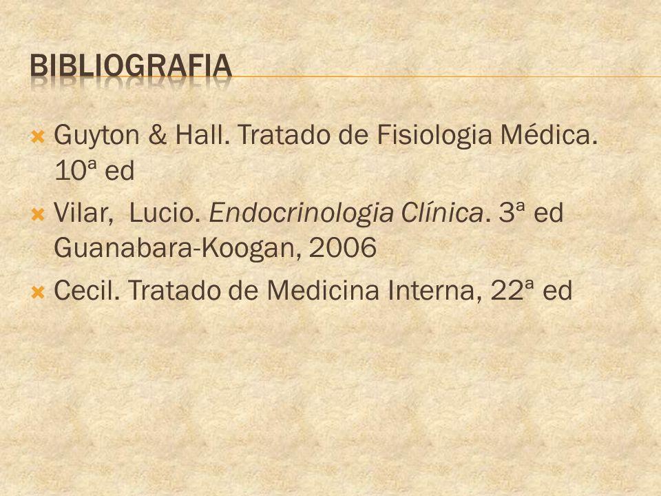 Guyton & Hall. Tratado de Fisiologia Médica. 10ª ed Vilar, Lucio. Endocrinologia Clínica. 3ª ed Guanabara-Koogan, 2006 Cecil. Tratado de Medicina Inte