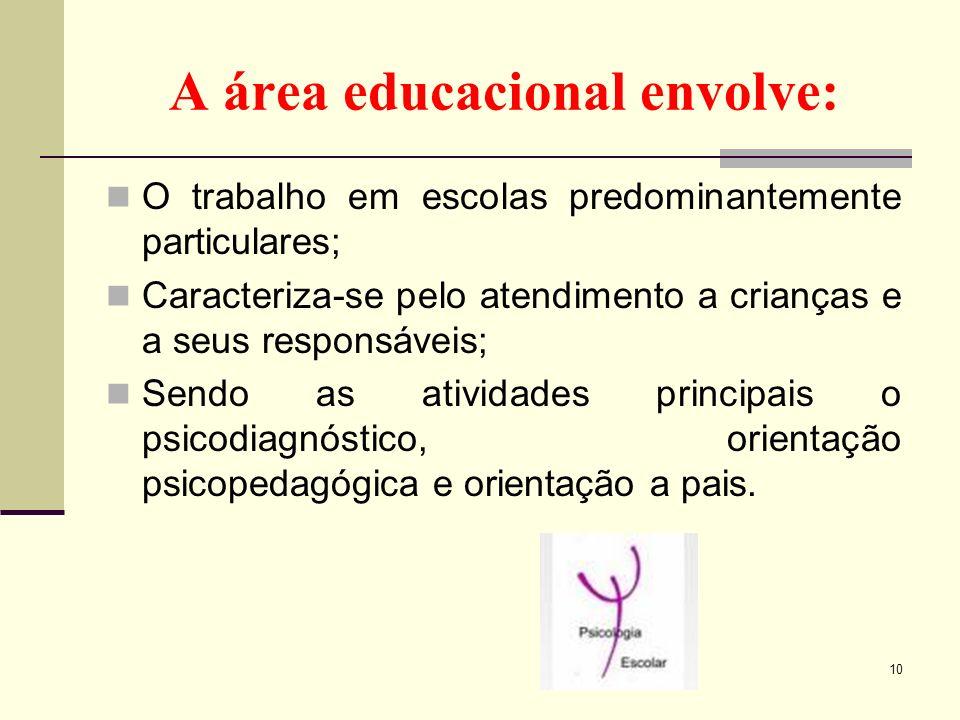 A área educacional envolve: O trabalho em escolas predominantemente particulares; Caracteriza-se pelo atendimento a crianças e a seus responsáveis; Se